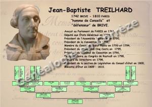 Treilhard Jean Baptiste